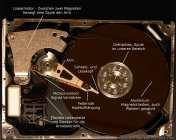 Der Deckel der staubdichten Festplatte wurde geöffnet und zum Vorschein kamen die folgende im Bild bezeichnete Bauteile. Eine Festplatte wird in einem Reinheitsraum (staubfreier Raum) zusammengebaut, da der kleinste Staubkorn die Magnetscheiben beschädigen kann. Beim Zusammenbau einer Festplatte wird spezielle Kleidung und Schuhe (ESD = Elektro Statik Discharge = elektrostatische Entladung) getragen um Entladungen über die Mikroprozessoren zu vermeiden.