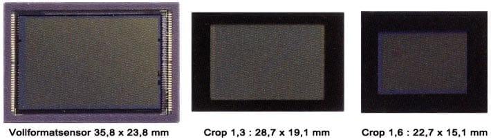 Sensorvergleich Full und Crop
